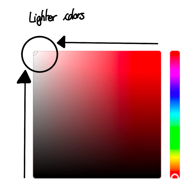Color picker showing how to get a lighter color