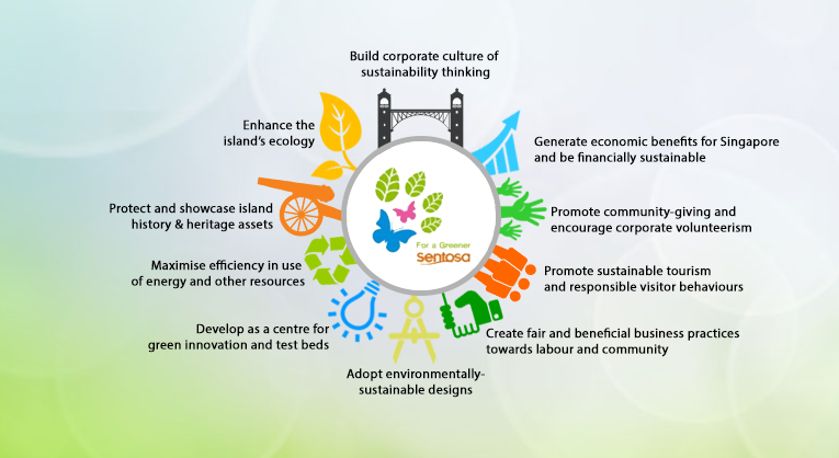 Sentosa's 10-Point Sustainability Plan