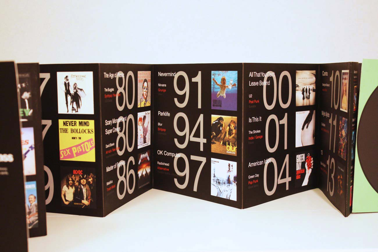 The back view shows exemplary albums picked from each decade