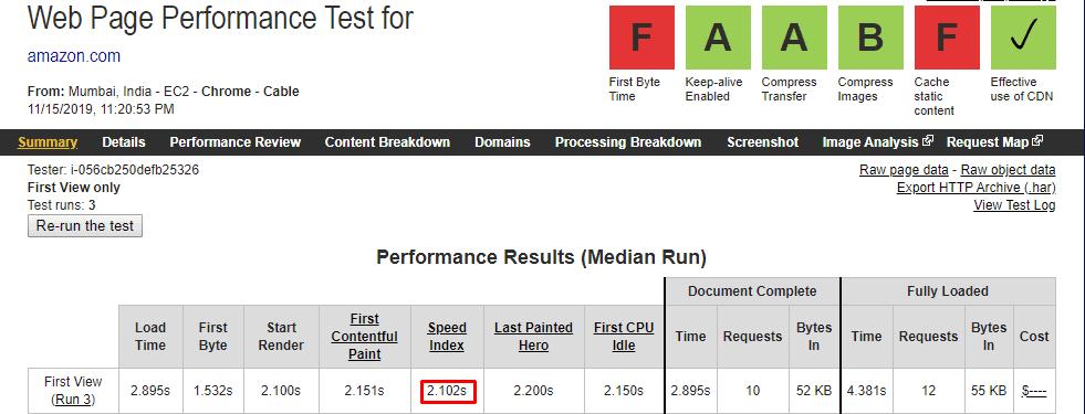 8 amazon website speed test india
