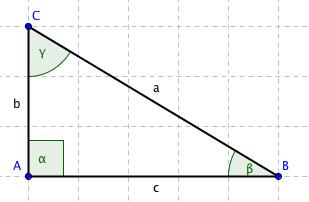 Pravoúhlý trojúhelník se zvýrazněnými úhly