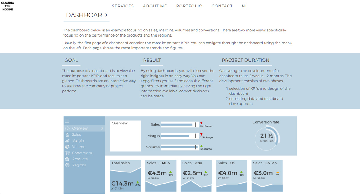 A screen grab showing an exemplar case study on data analyst Claudia ten Hoope's website