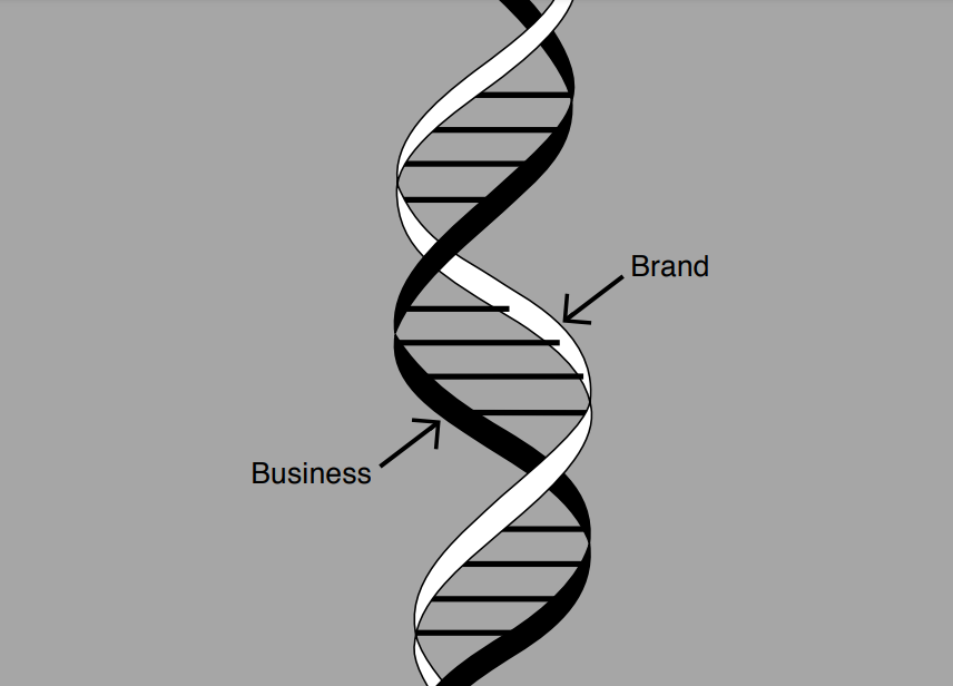 Healthcare branding DNA illustration