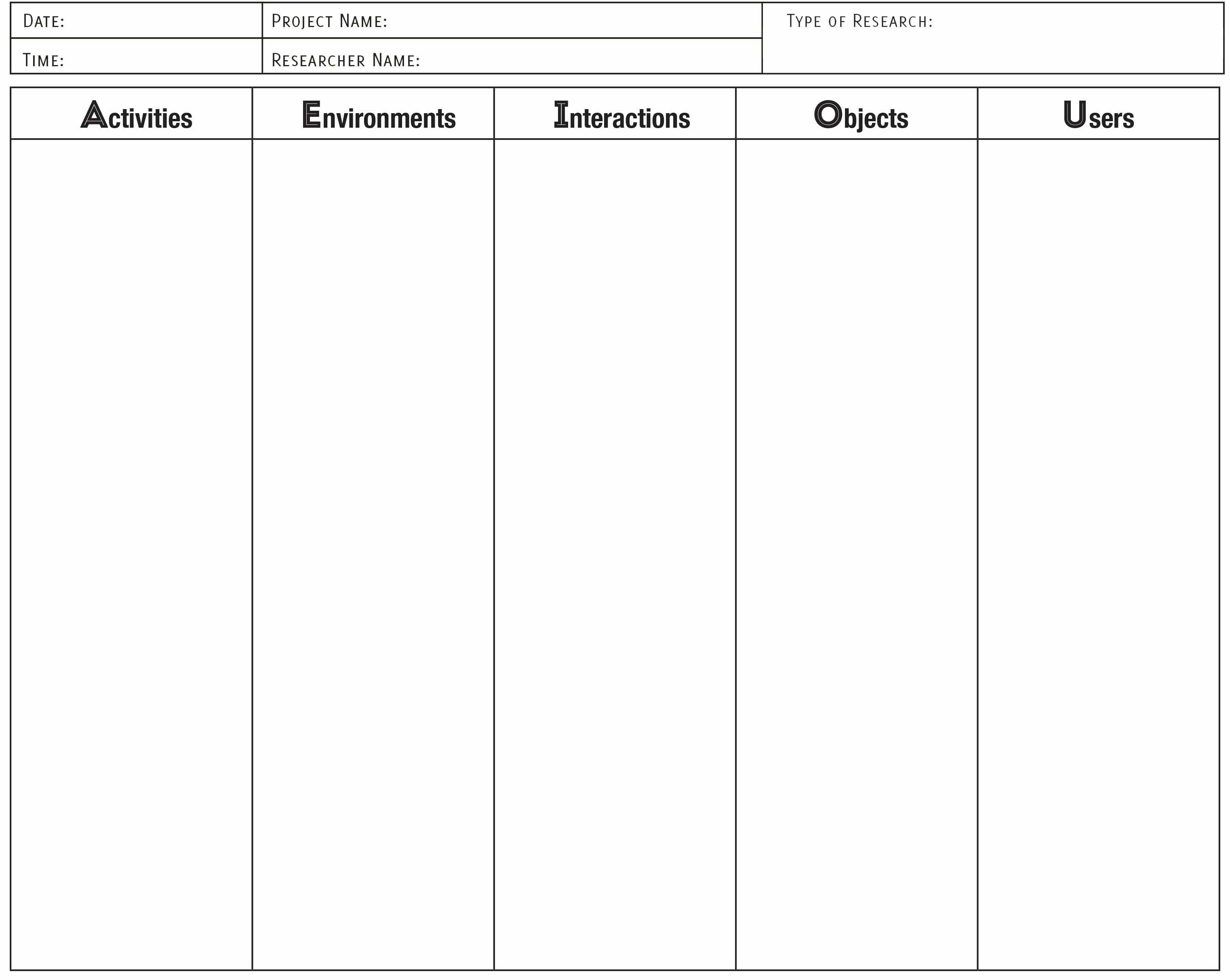 AEIOU Column Worksheet