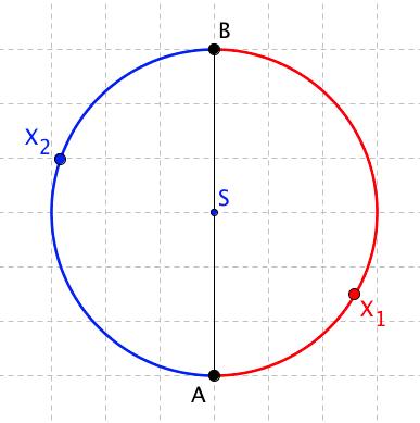 Dvě polokružnice AX_2B a AX_1B