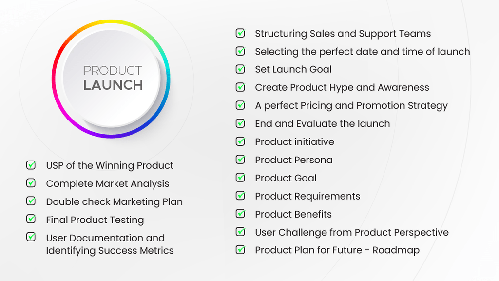 Product Checklist Compilation