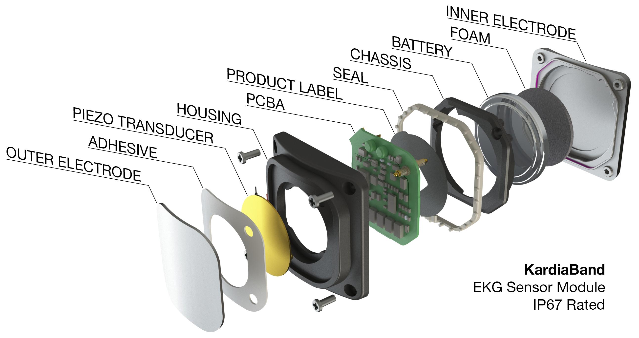 EKG Sensor module for the KardiaBand