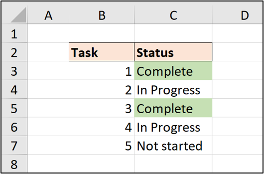 """An Excel spreadsheet with two columns of data: Task number and status (in progress, complete, or not started). In this example, all tasks with the status """"complete"""" have been formatted with a light green fill."""