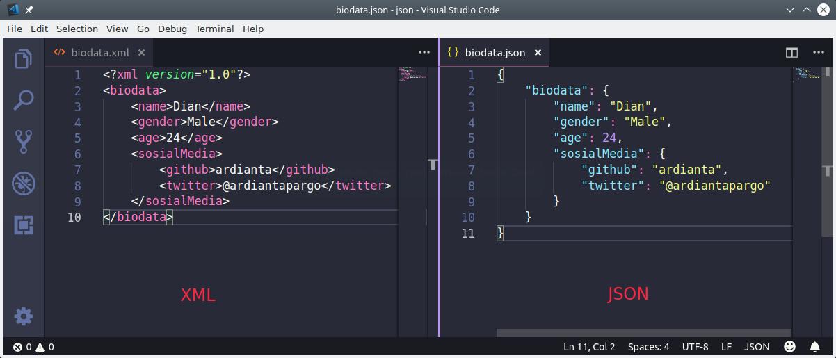 Comparison of JSON with XML