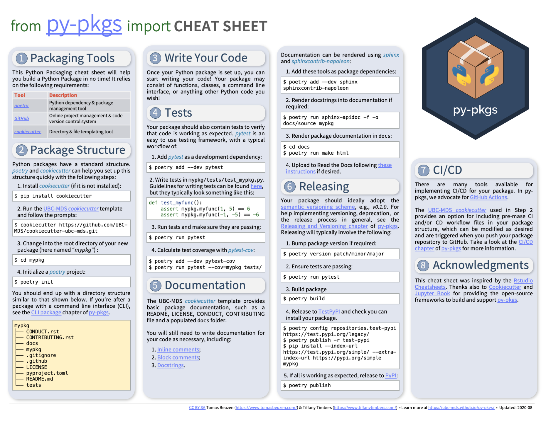 The Python packaging cheatsheet. [Download the cheat sheet here.](https://github.com/UBC-MDS/py-pkgs/blob/master/py-pkgs/images/raw/py_pkgs_cheatsheet.pdf)