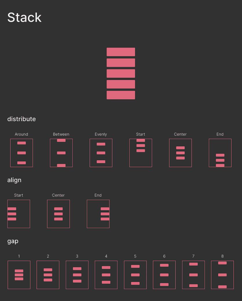 Stack-documentation-taco