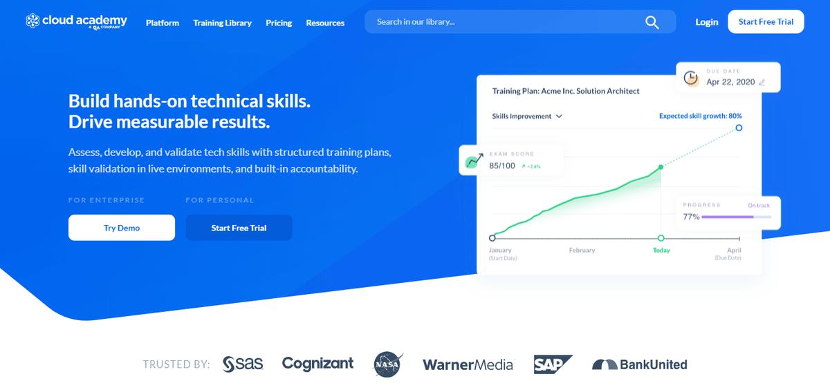 serverless cloud app resources