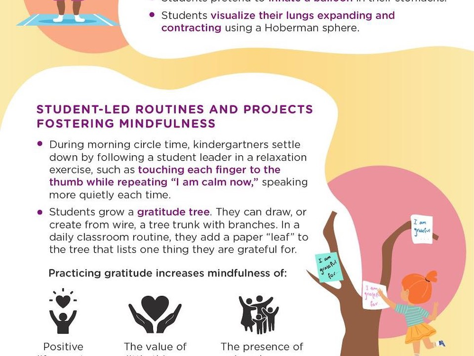 Mindfulness in the classroom: Techniques for students that can improve learning.