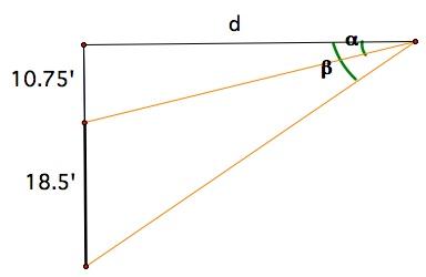 Field Goal Angle