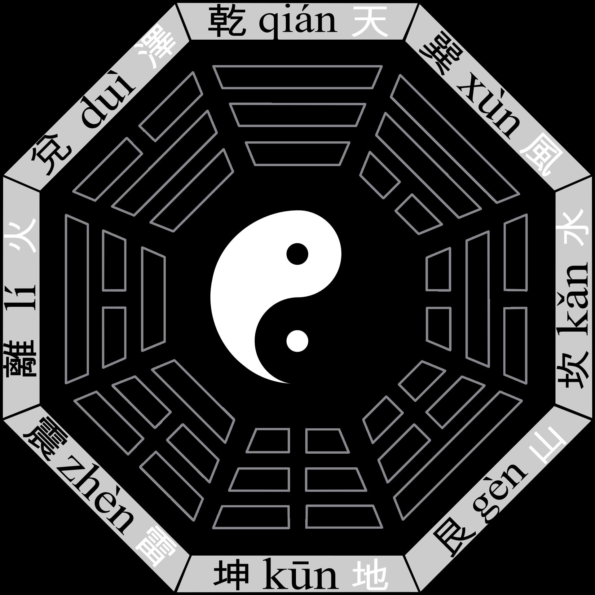 Feng Shui Theory