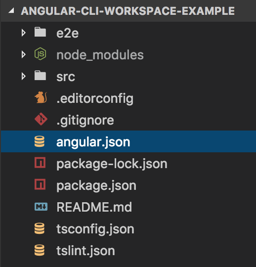The `angular.json` appears after initializing a new workspace
