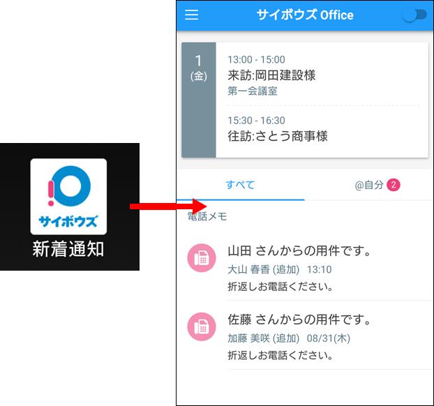 新着通知アプリのイメージ