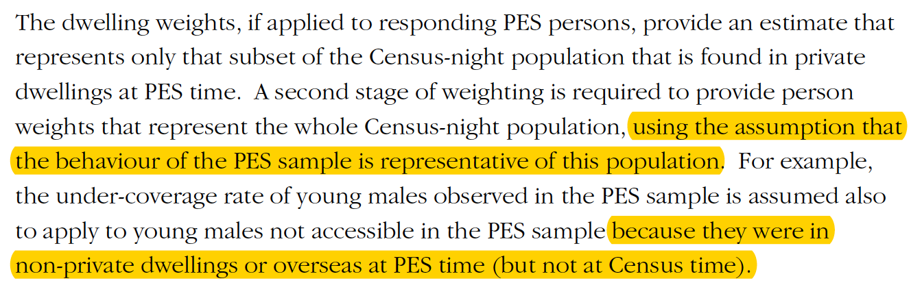The ABS has attempted to create a model to determine the likelihood of people not responding to the PES