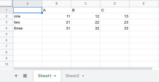 Excel sheet 1
