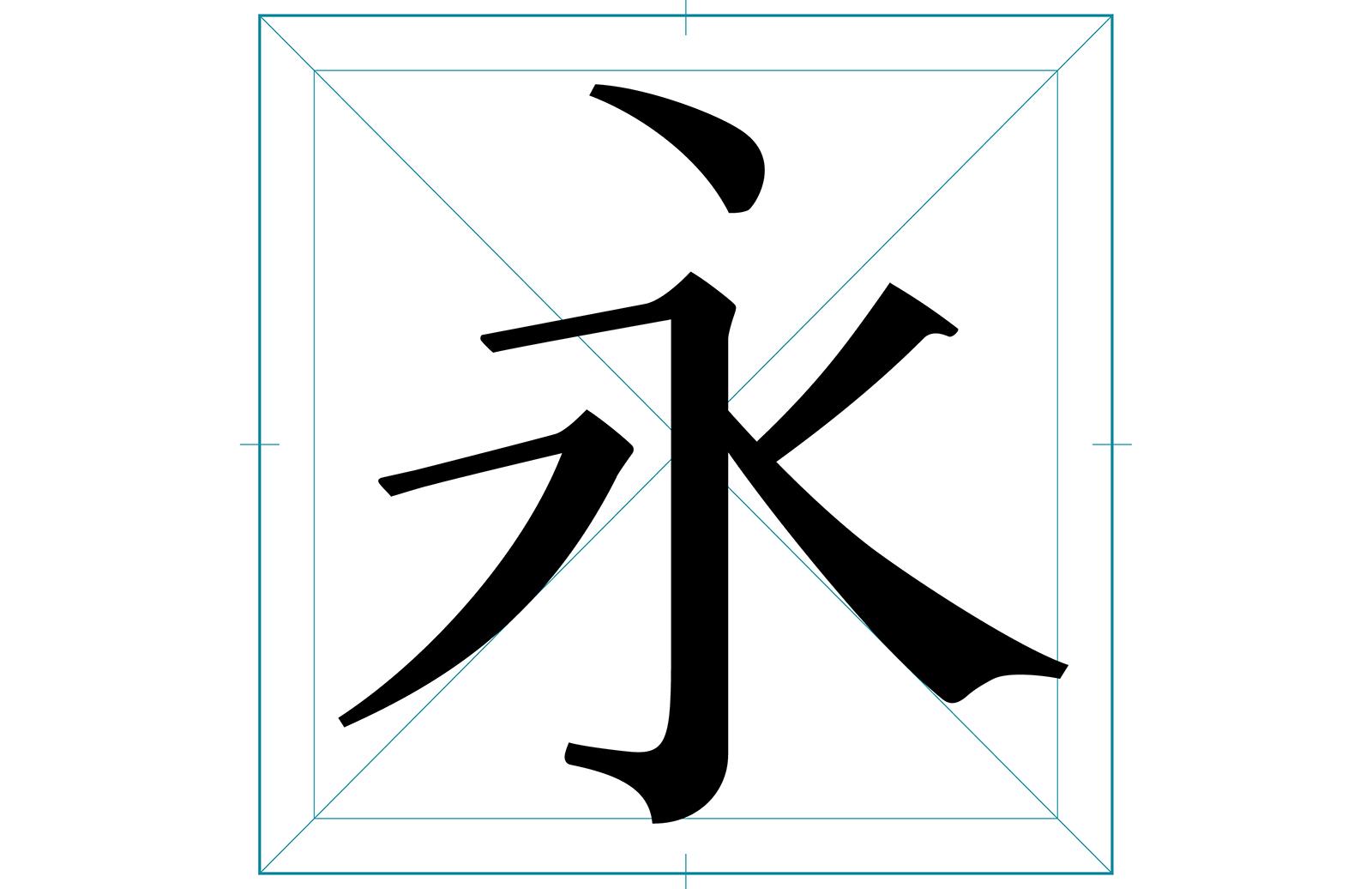 script kai