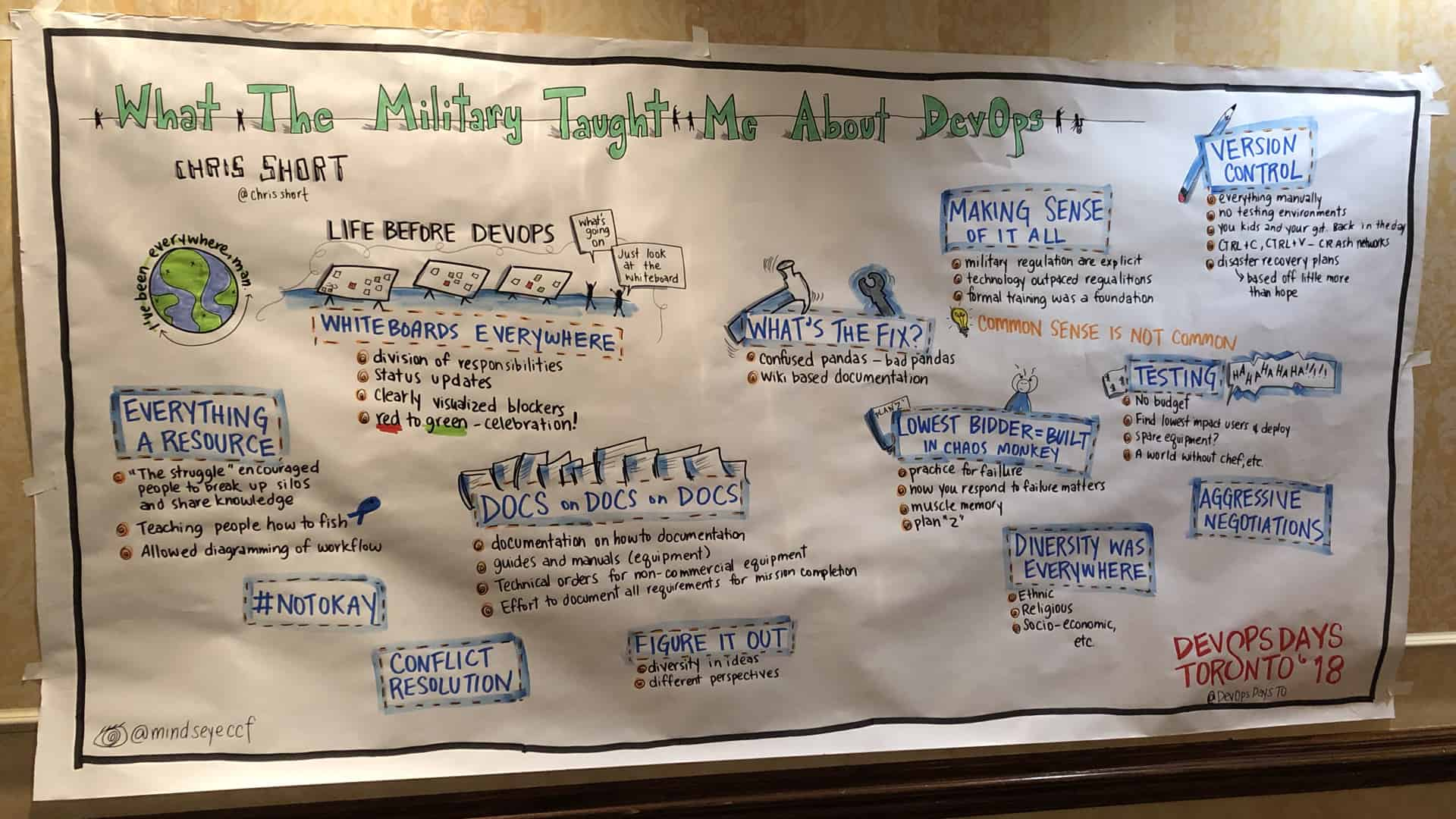 Graphic Recording of What The Military Taught Me About DevOps