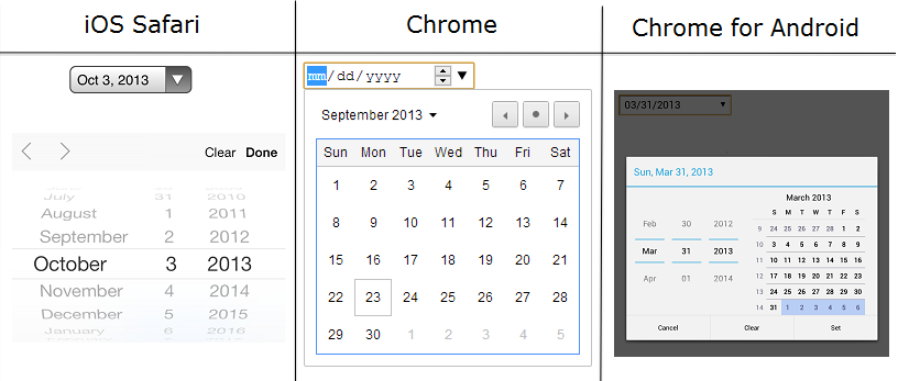 Display of date input on Chrome, iOS, and Chrome for Android