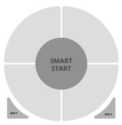 Smart Start Wireframe