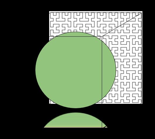 S2 Cubed Sphere - 3D