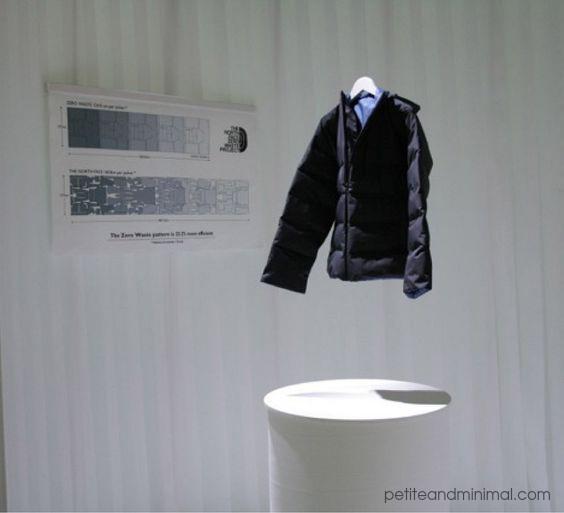Sustainable Fashion -Production
