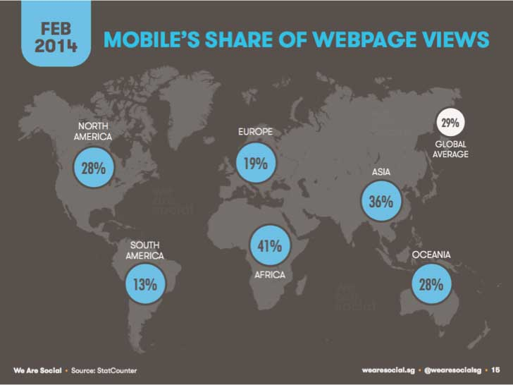Map of mobile share of web views