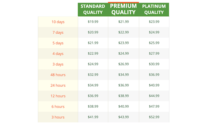 proessaywriting.com pricing table