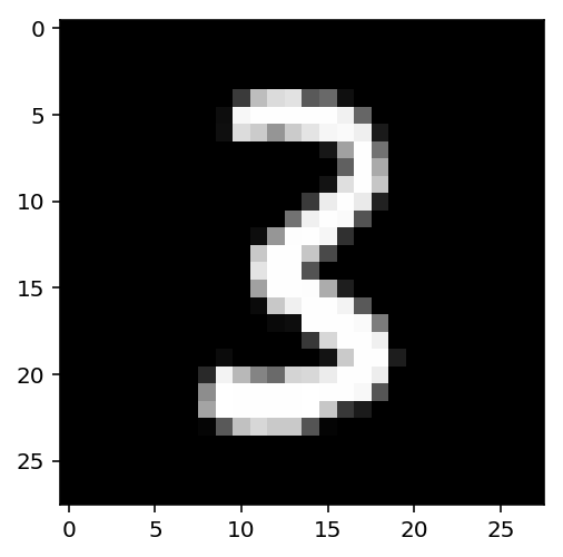 a picture of a 3 in MNIST