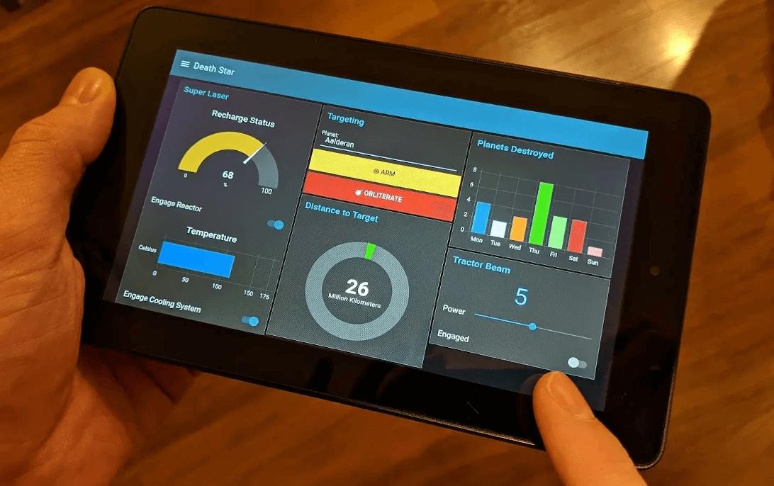 Home automation setup using Node-Red and Heroku