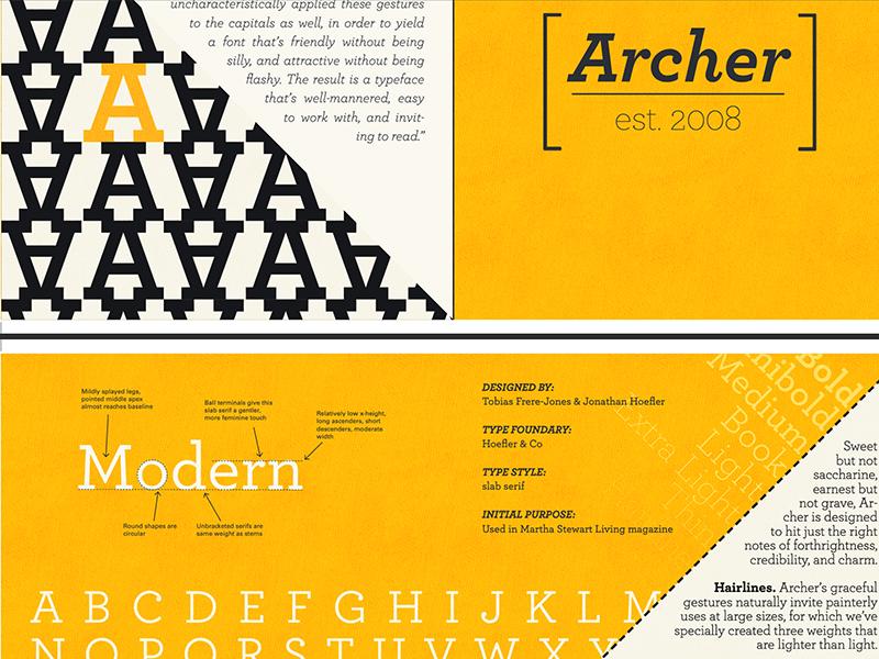 Archer brochure