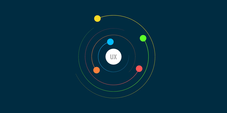 5 basic principles of UX