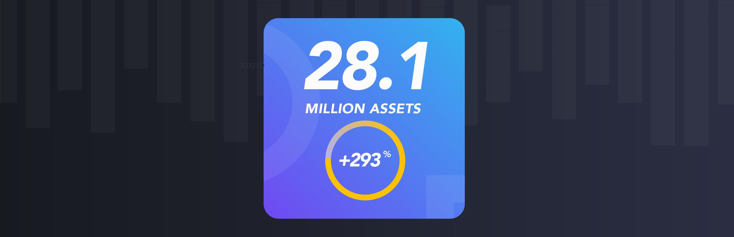 Total iconik assets