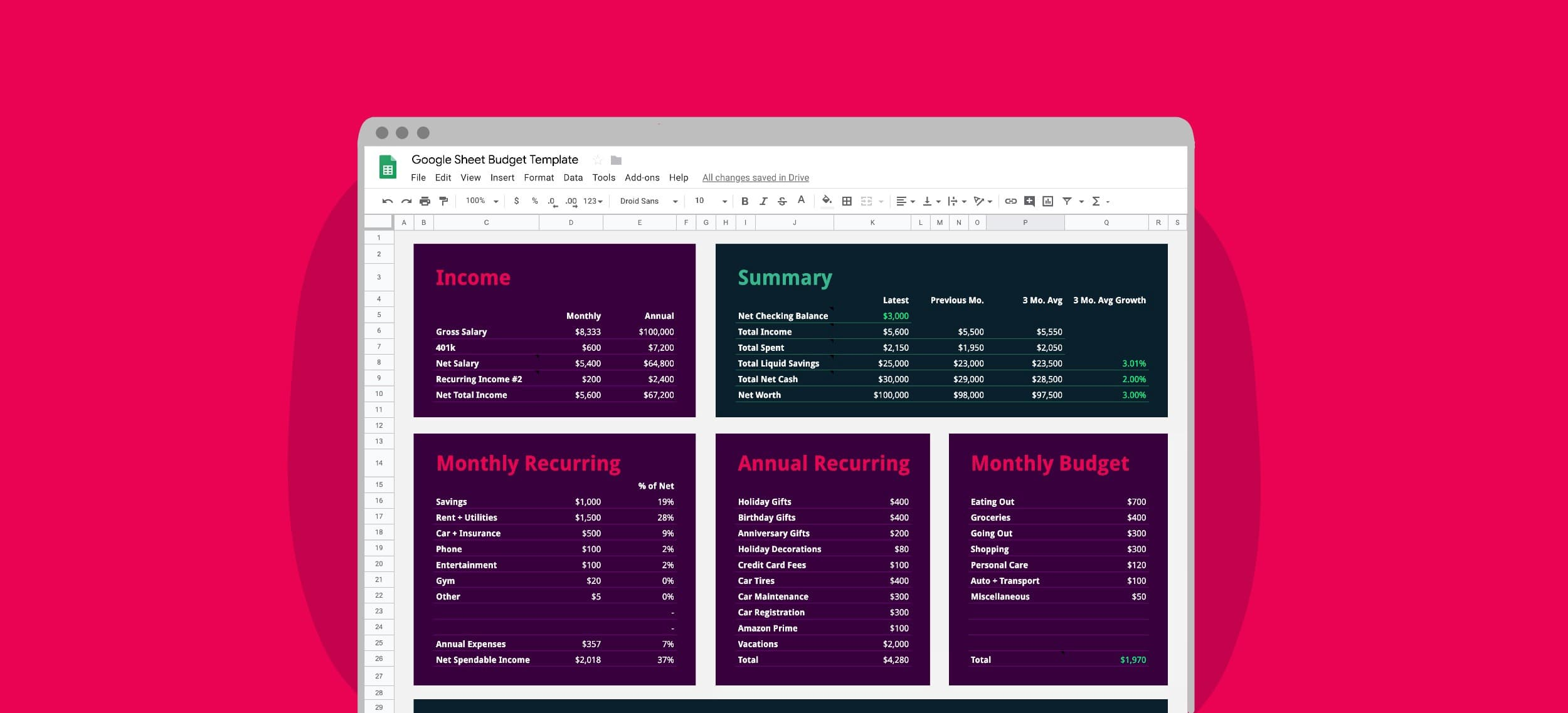 google sheets budget template