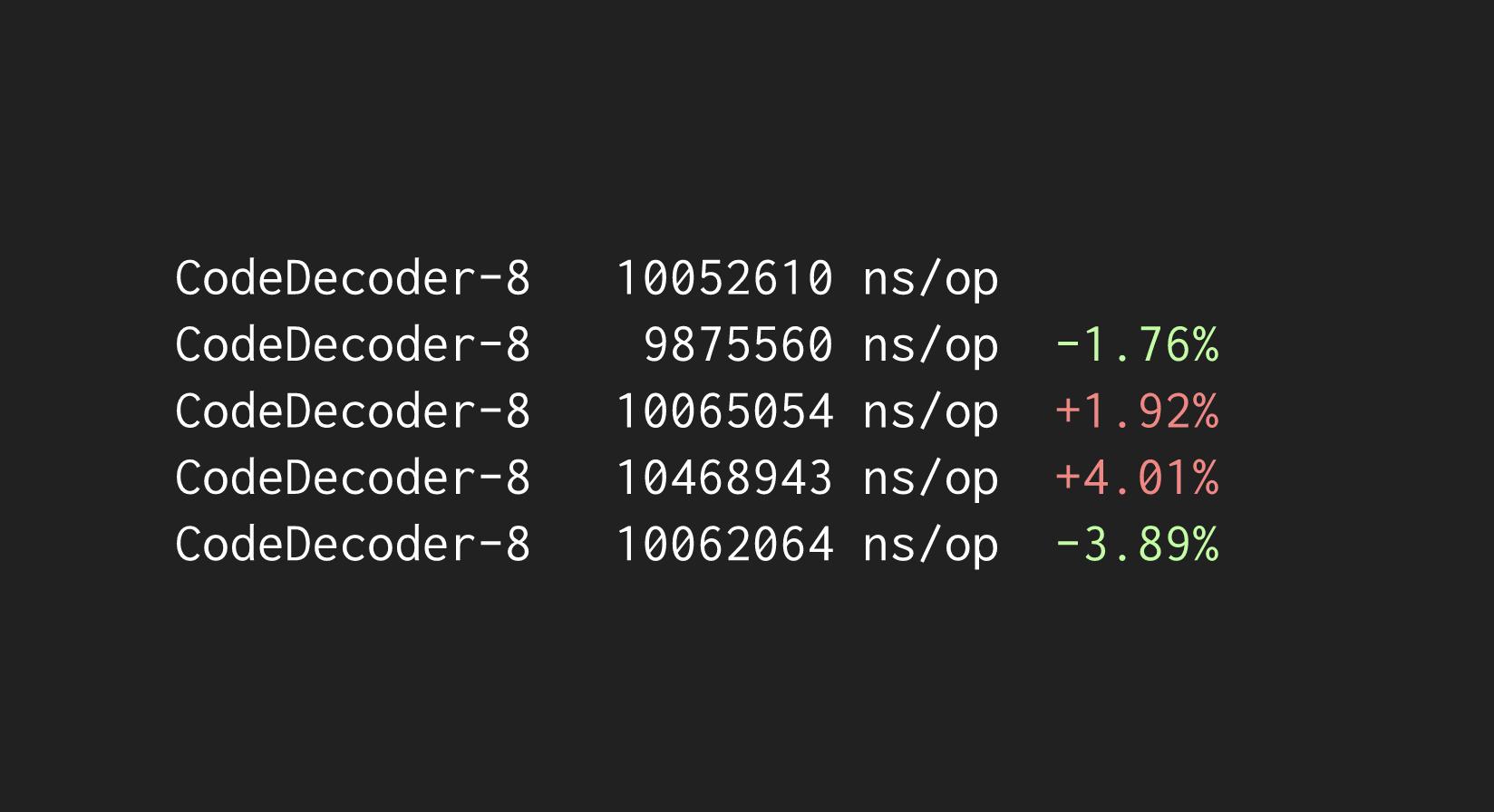 json CodeDecoder comparison
