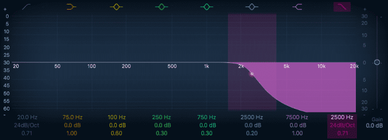 Low-Pass Filter EQ