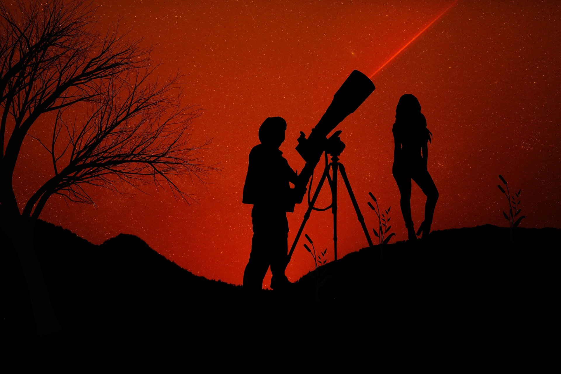 Astronomy = Observation