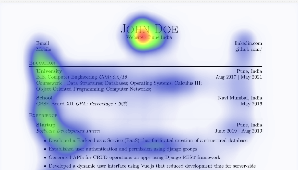 heatmap of eye contact to the resume