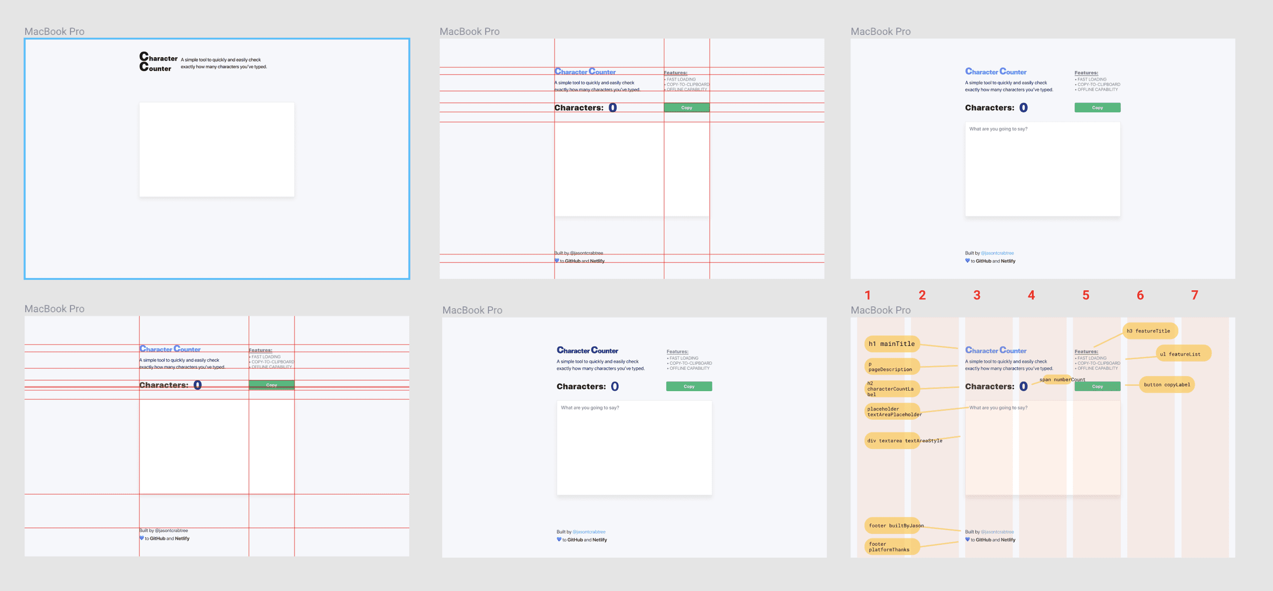 Different Iterations of Formatting/Layout and the Final Layout used to plan the HTML File