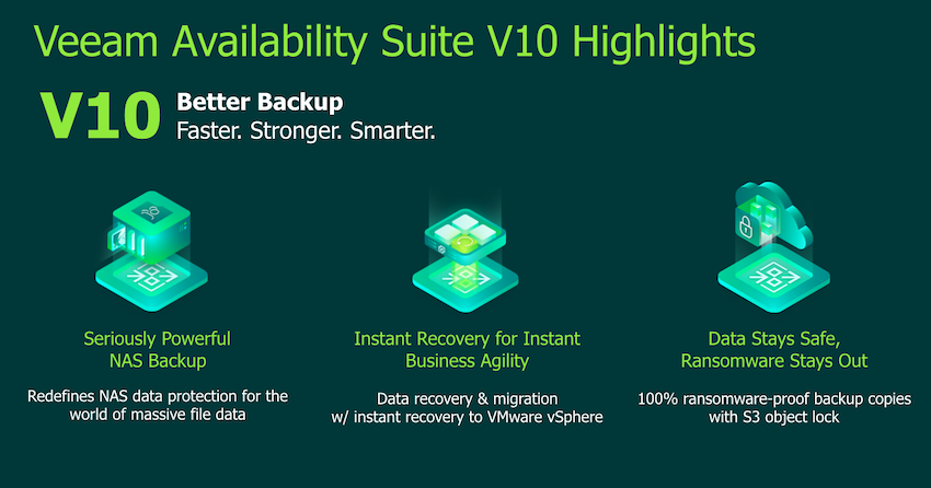 Veeam Availablity Suite v10