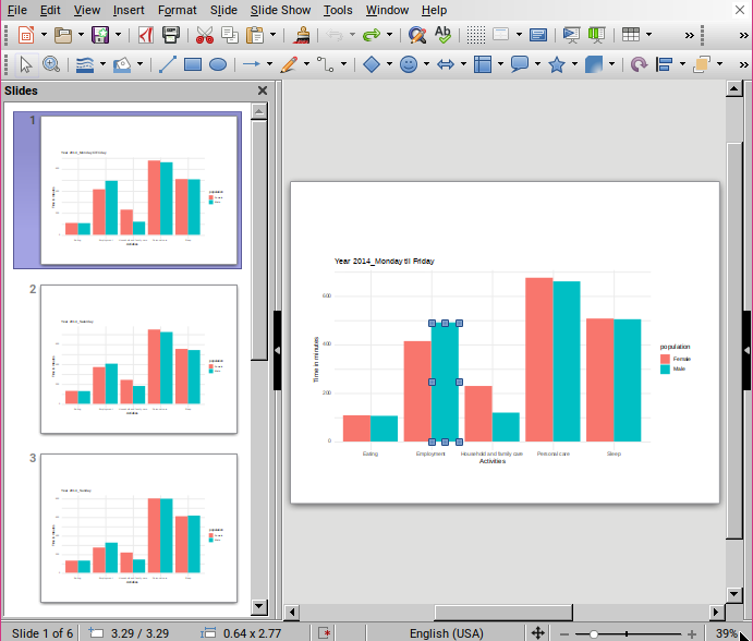 Exporting editable plots from R to Powerpoint: making
