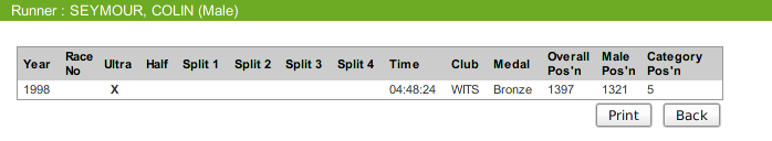 My Two Oceans Marathon results
