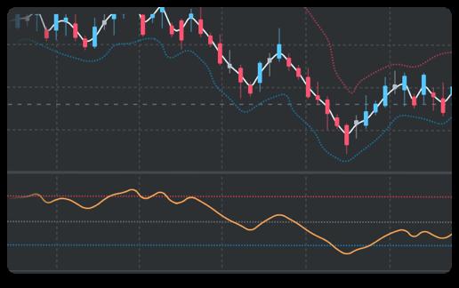Chart Widget