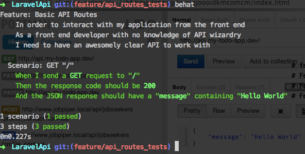 Building and Testing a RESTful API using Behat, PHPUnit, and