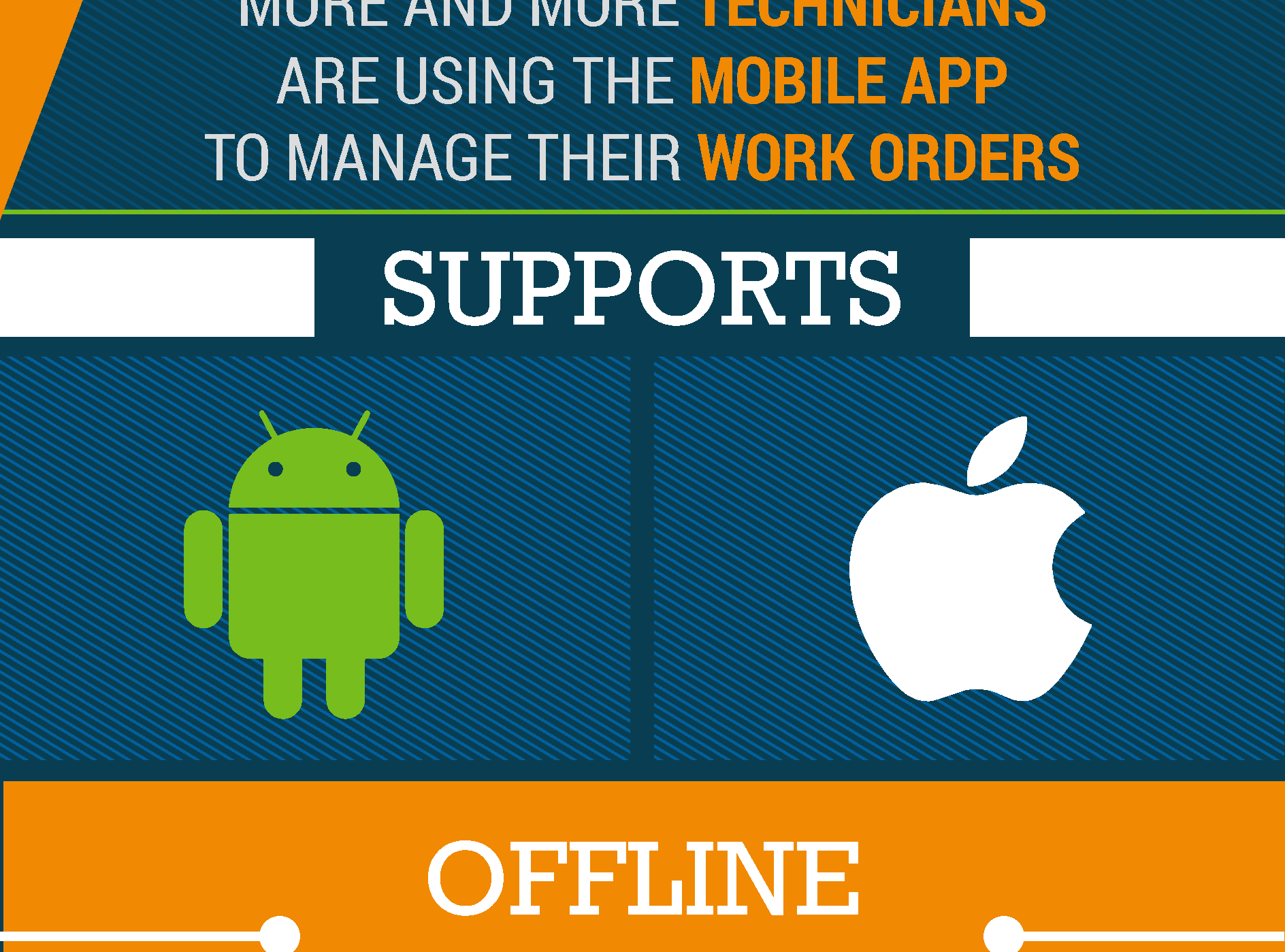 Accruent - Resources - Infographics - Mobile Work Order Management with 360 Facility - Hero