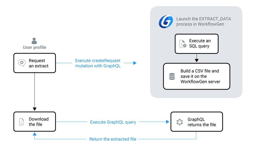 gdpr-diagram