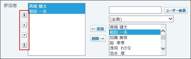 順番変更ボタンが赤枠で囲まれた画像